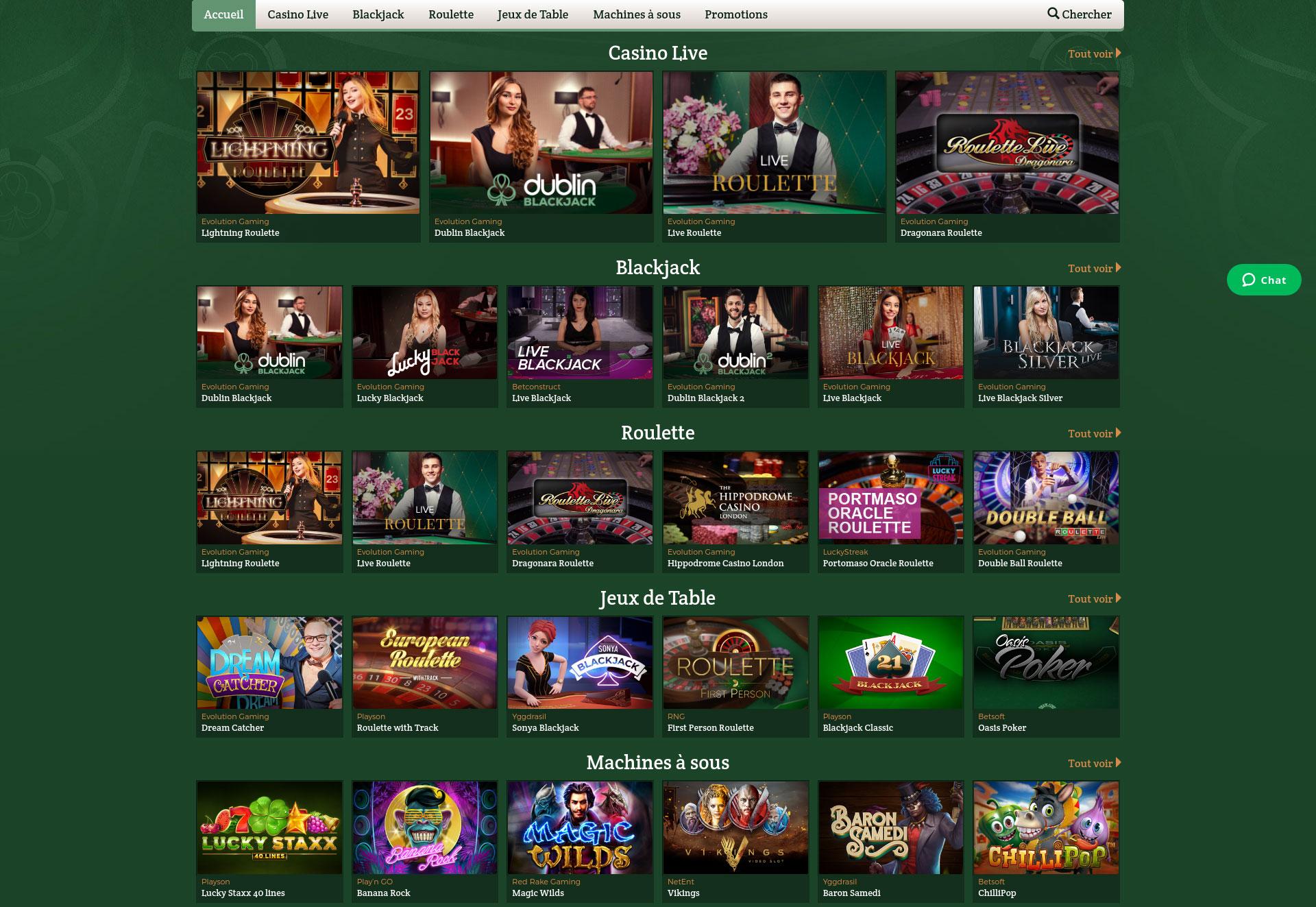 Dublinbet casino : avis et présentation !